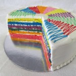 SIZE 30 CM 6 COLOUR RAINBOW 6 Layers of sponge with a cream filling with butter icing.